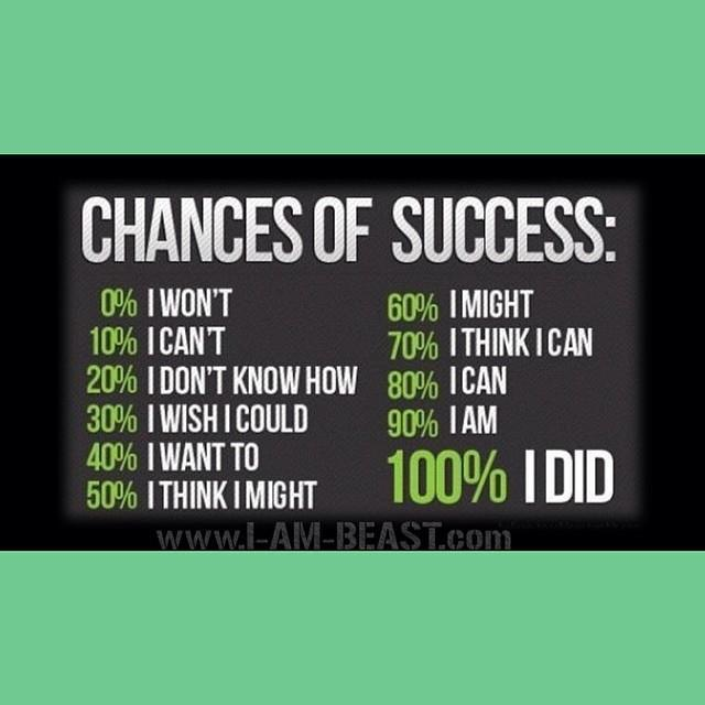 chances of success