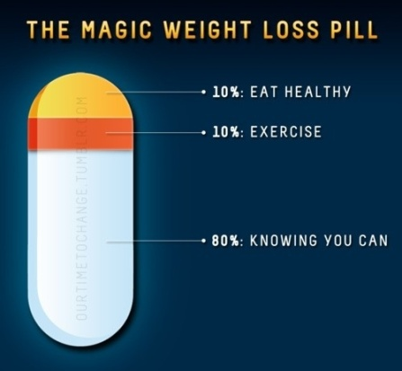 % of magic